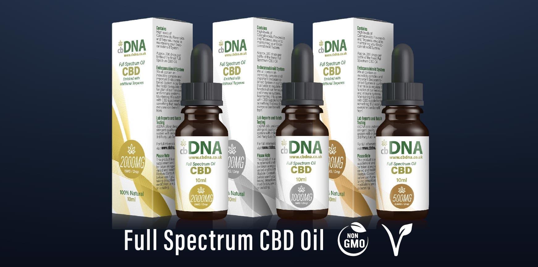 CBDNA CBD Oil Full Spectrum Health 13