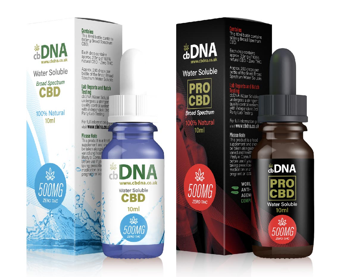 Encapsulated Water Soluble CBD