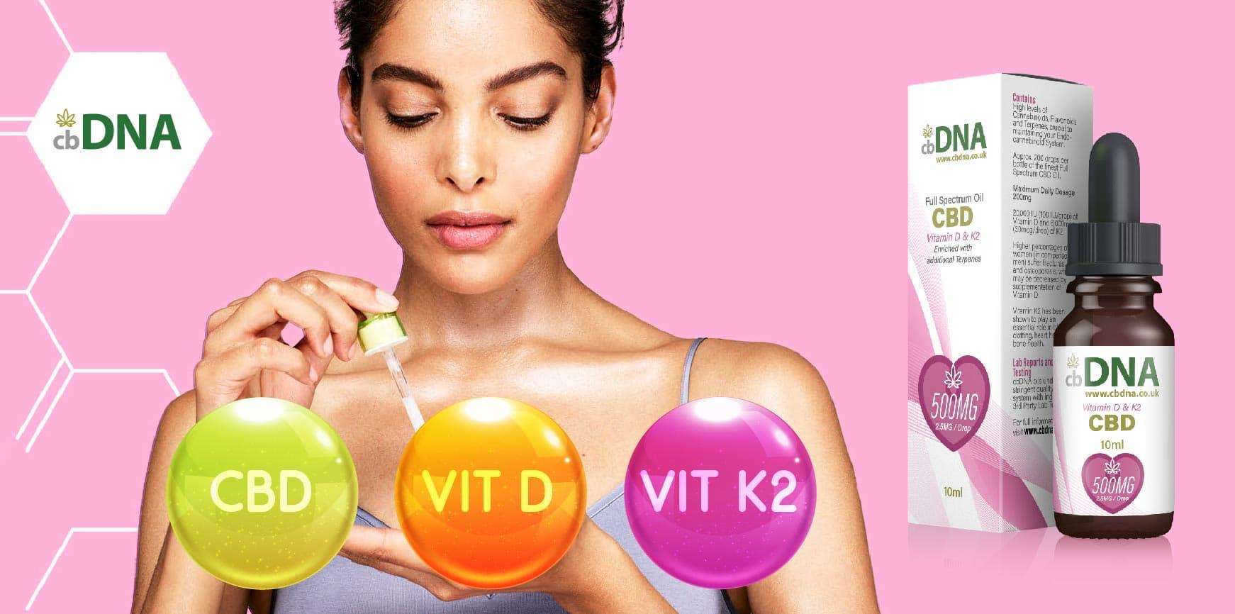 cbDNA CBD Women Vitamin D Vitamin K2 20